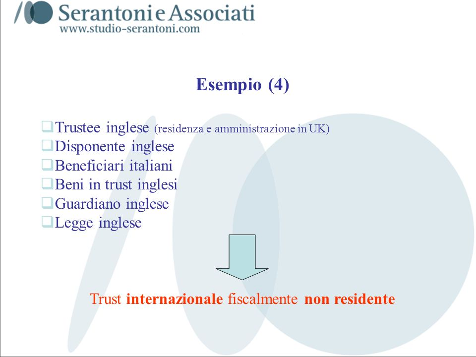 Trust internazionale fiscalmente non residente