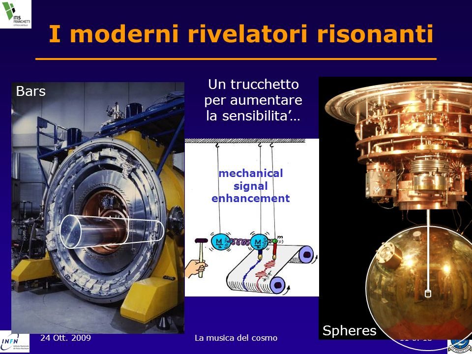 I moderni rivelatori risonanti