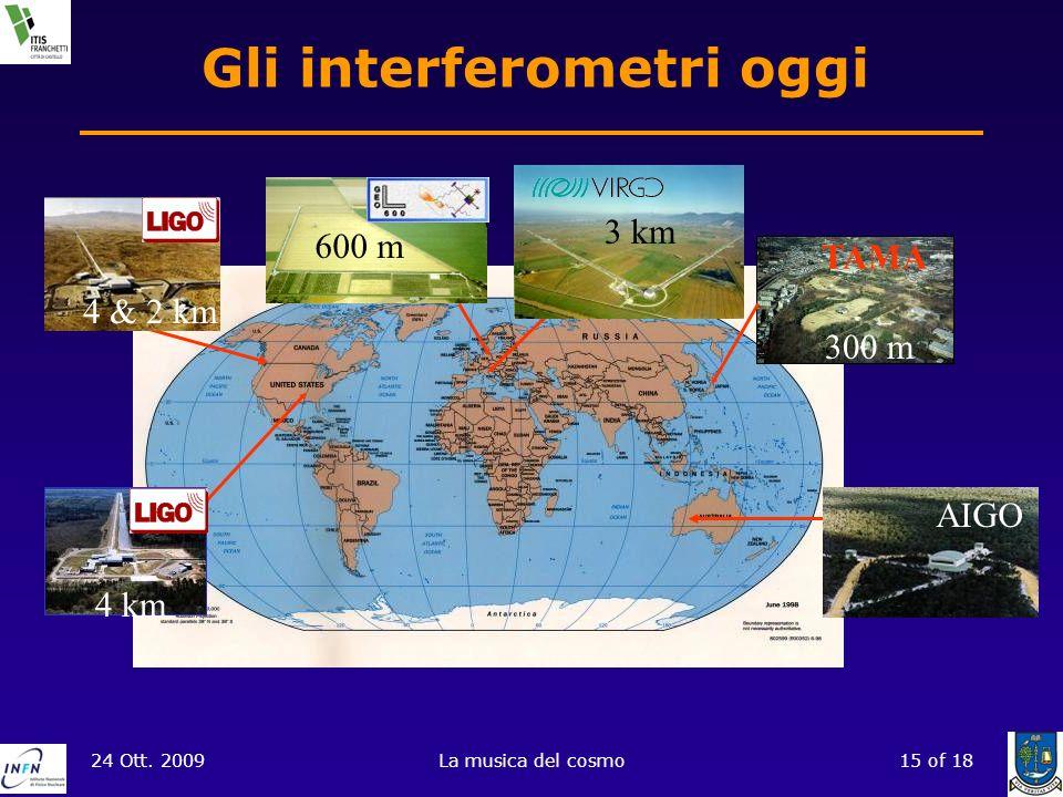 Gli interferometri oggi