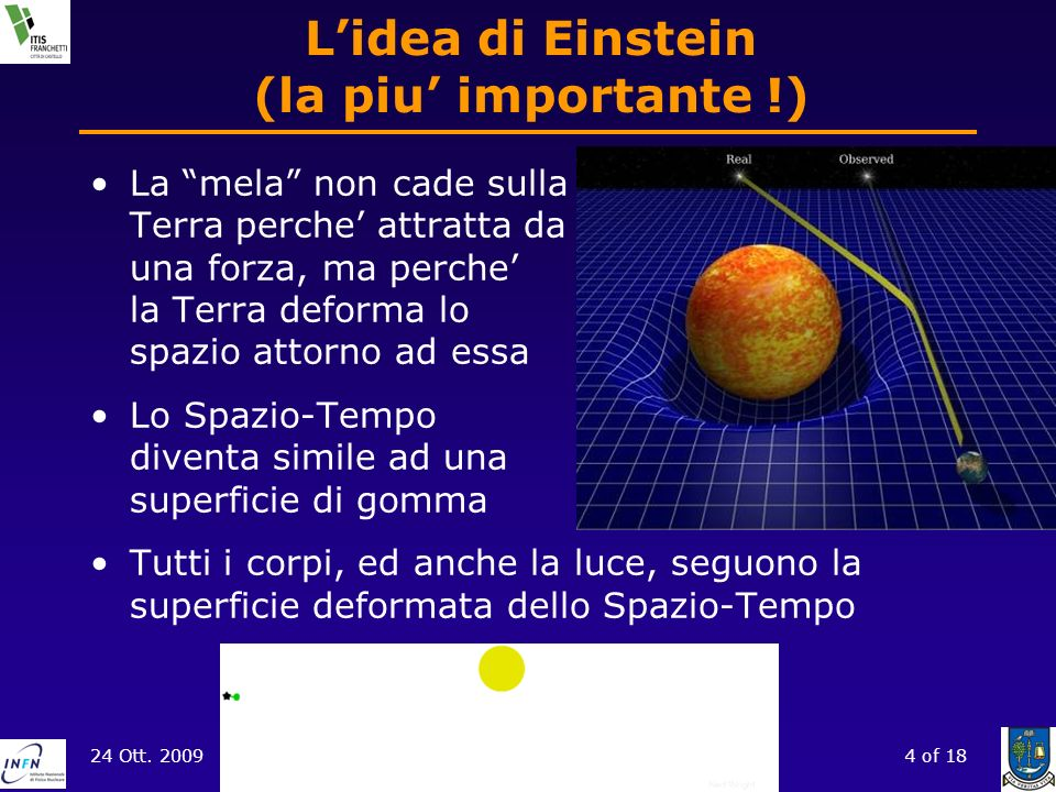 L'idea di Einstein (la piu' importante !)
