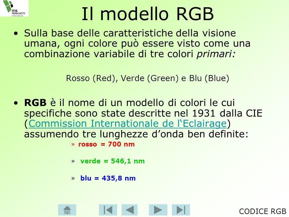 Rosso (Red), Verde (Green) e Blu (Blue)