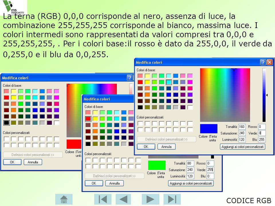La terna (RGB) 0,0,0 corrisponde al nero, assenza di luce, la combinazione 255,255,255 corrisponde al bianco, massima luce. I colori intermedi sono rappresentati da valori compresi tra 0,0,0 e 255,255,255, . Per i colori base:il rosso è dato da 255,0,0, il verde da 0,255,0 e il blu da 0,0,255.