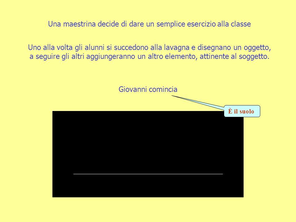 Una maestrina decide di dare un semplice esercizio alla classe