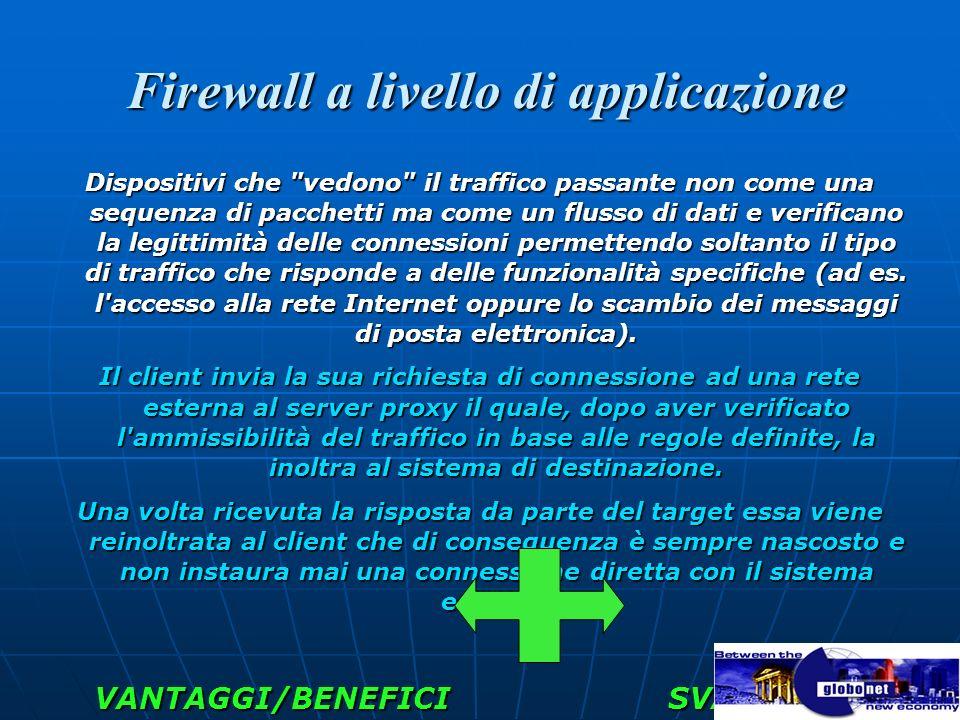 Firewall a livello di applicazione
