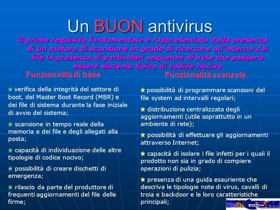 Un BUON antivirus Funzionalità di base Funzionalità avanzate