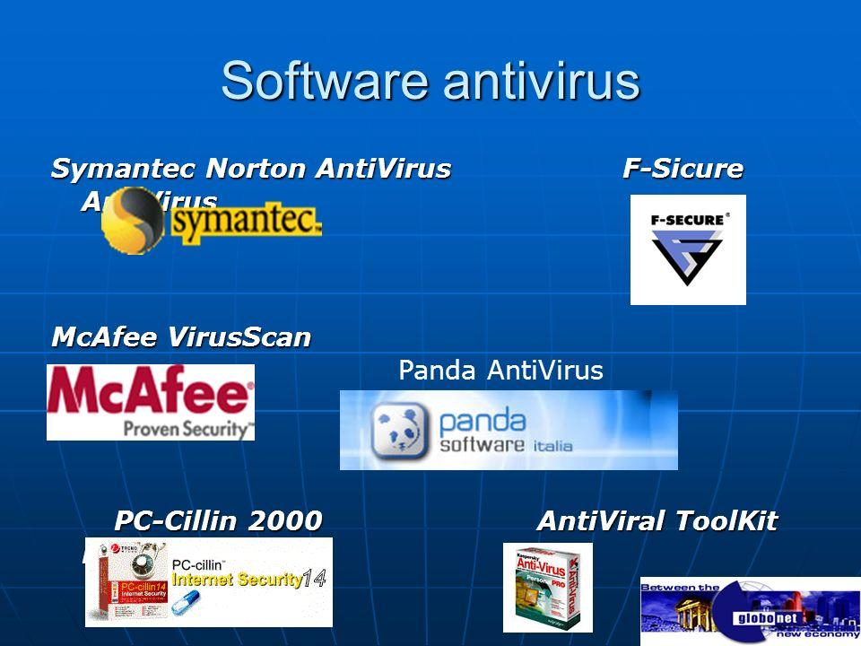 Software antivirus Symantec Norton AntiVirus F-Sicure AntiVirus