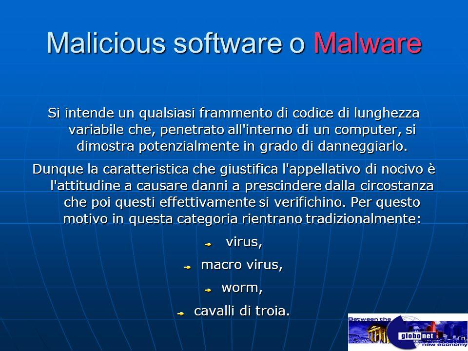 Malicious software o Malware