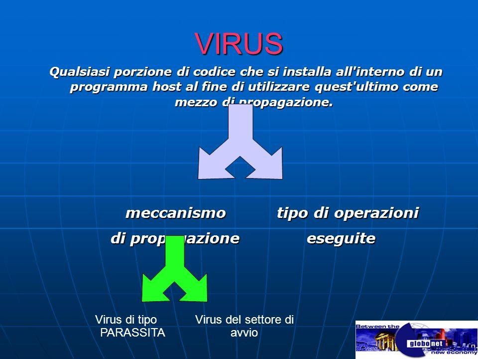 Virus del settore di avvio