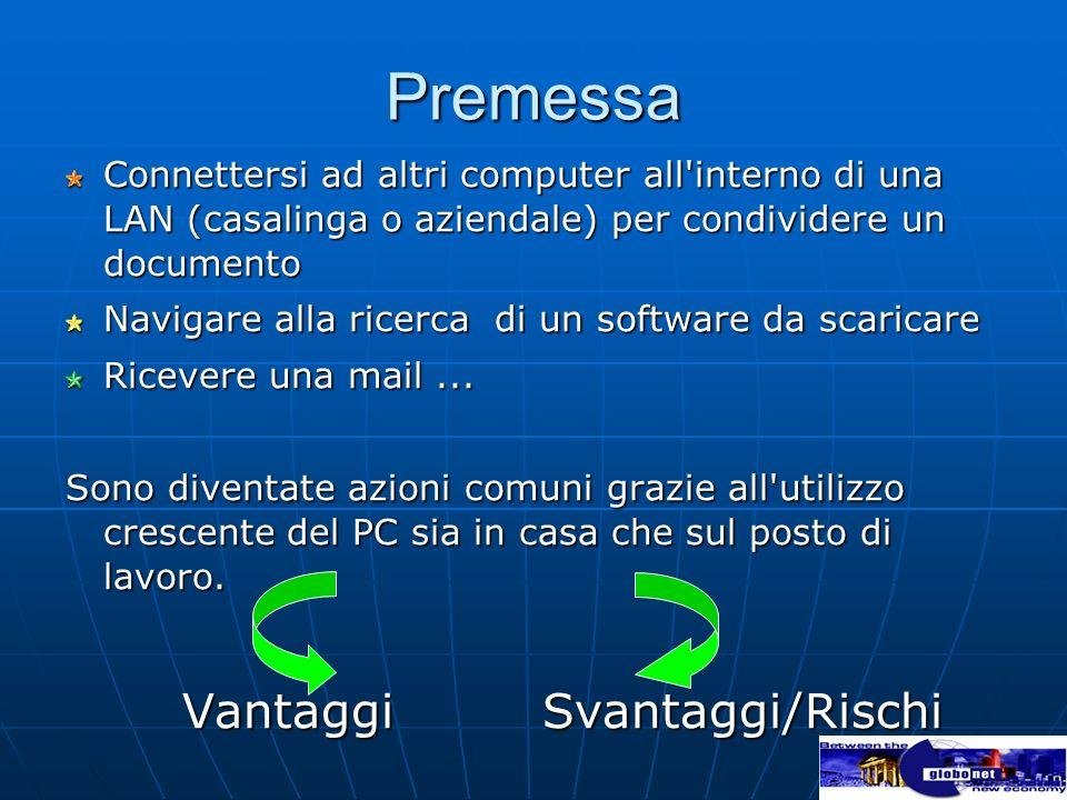 Premessa Vantaggi Svantaggi/Rischi