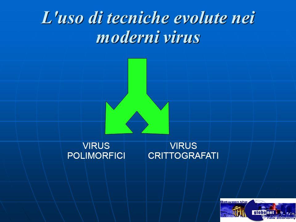 L uso di tecniche evolute nei moderni virus