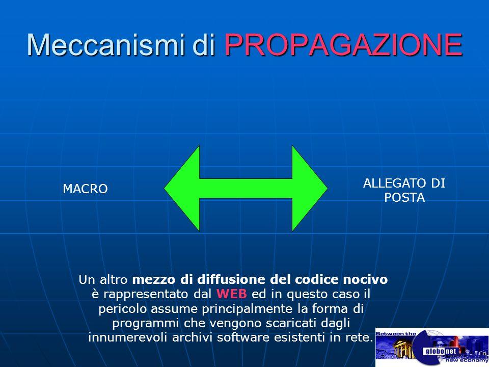 Meccanismi di PROPAGAZIONE