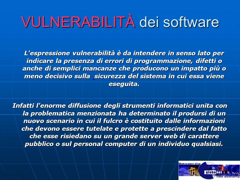 VULNERABILITÀ dei software
