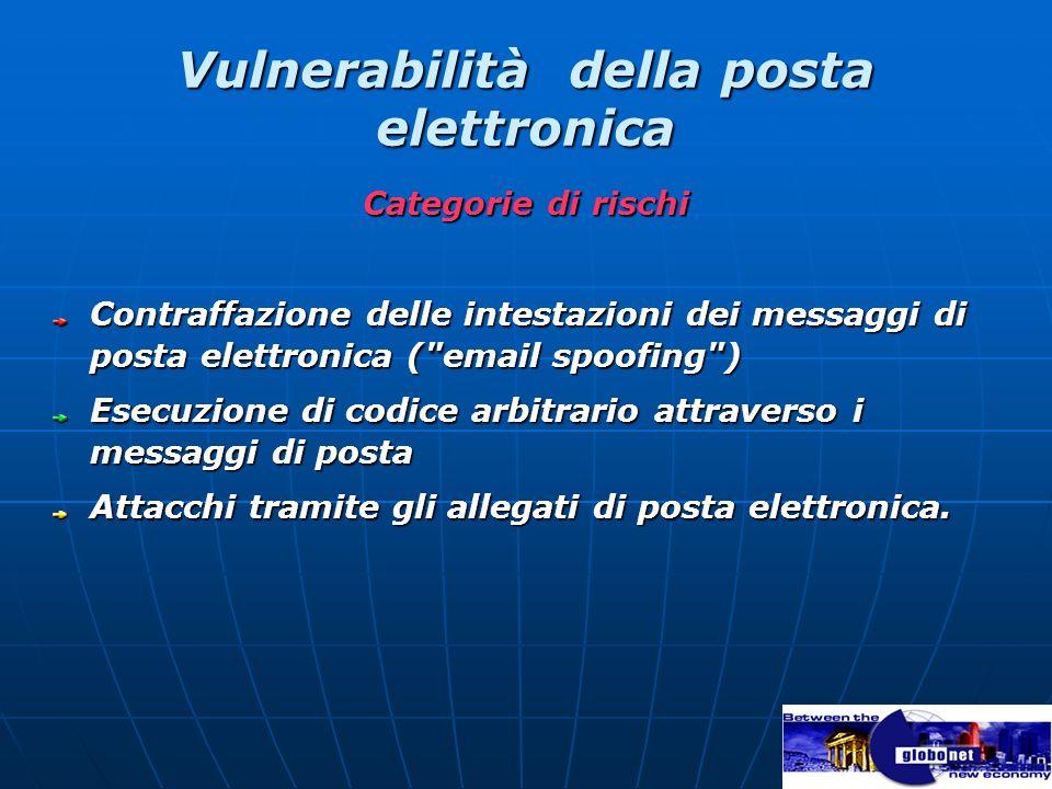 Vulnerabilità della posta elettronica