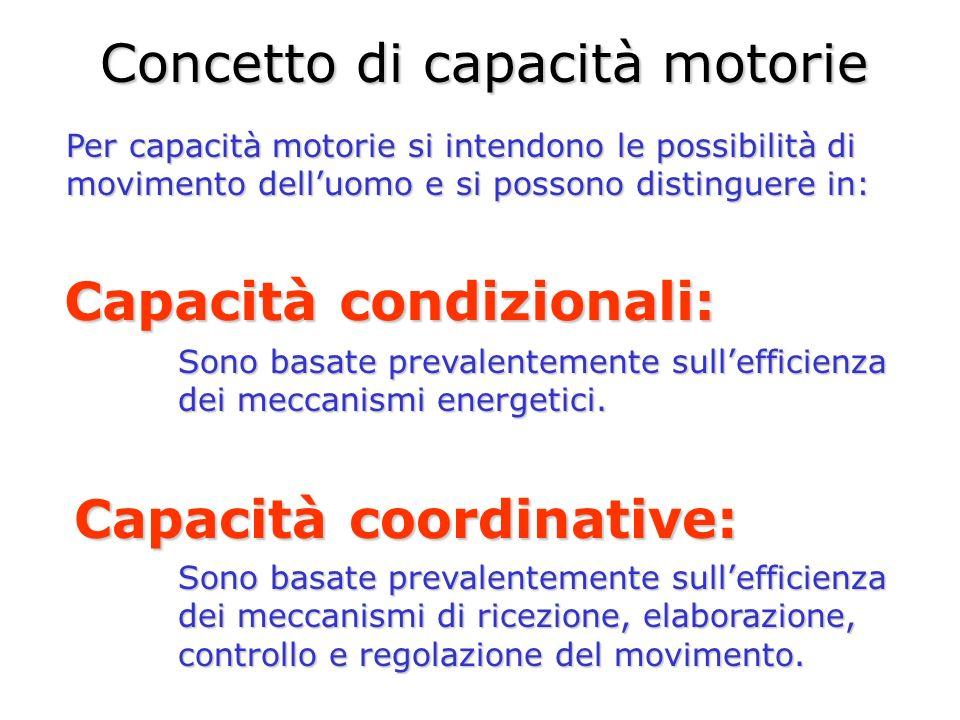 Concetto di capacità motorie
