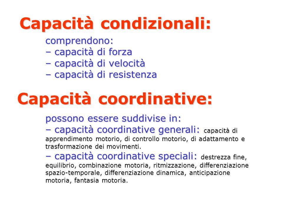 Capacità condizionali: