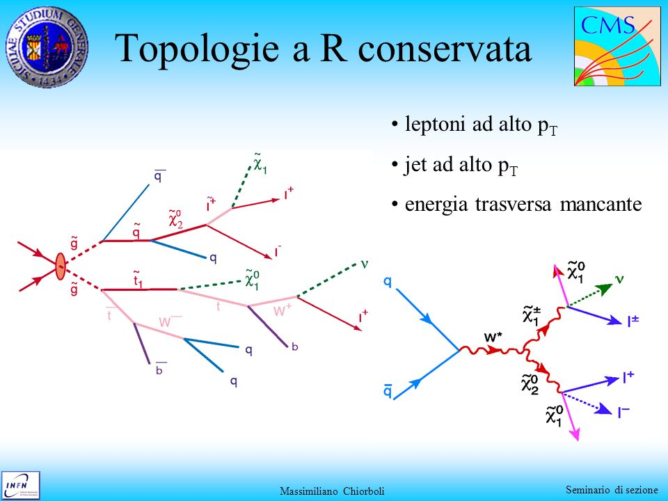 Topologie a R conservata