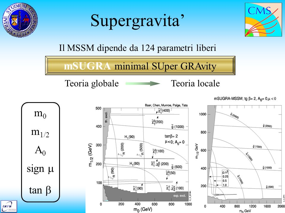 Supergravita' mSUGRA minimal SUper GRAvity m0 m1/2 A0 sign m tan b