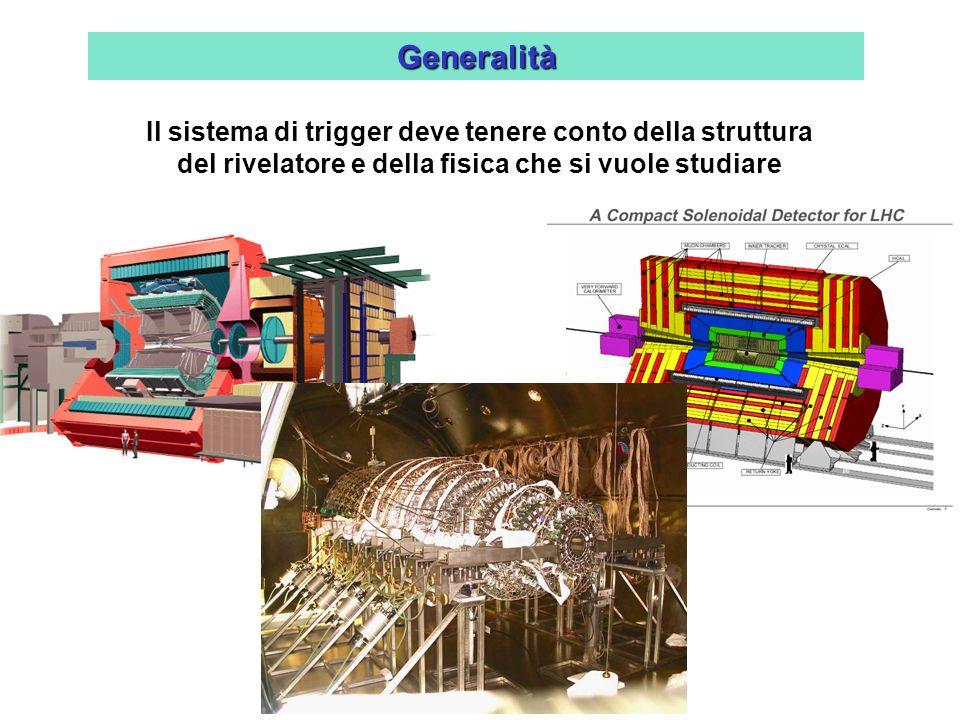 Generalità Il sistema di trigger deve tenere conto della struttura del rivelatore e della fisica che si vuole studiare.