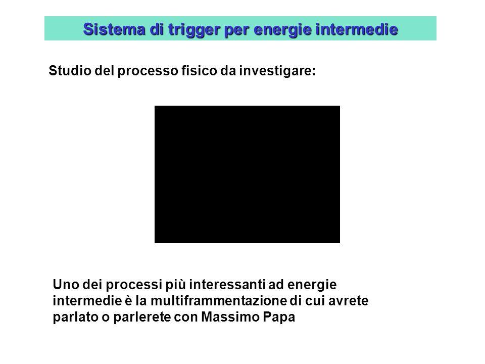 Sistema di trigger per energie intermedie