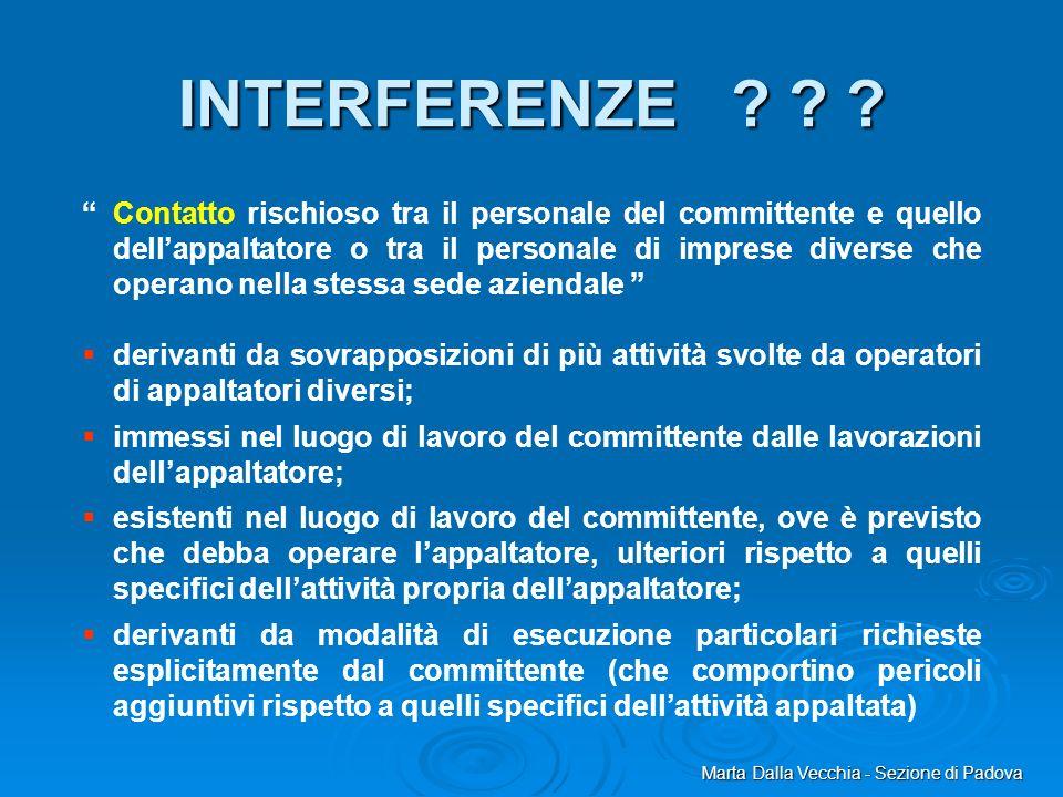 INTERFERENZE