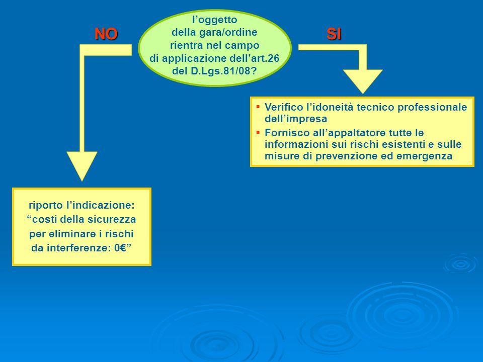 di applicazione dell'art.26 del D.Lgs.81/08