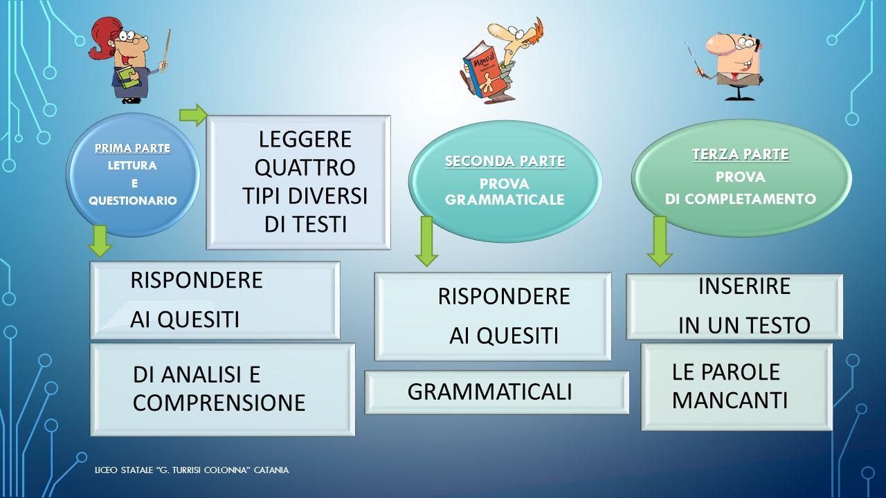 Prova invalsi italiano ppt video online scaricare - Diversi analisi grammaticale ...
