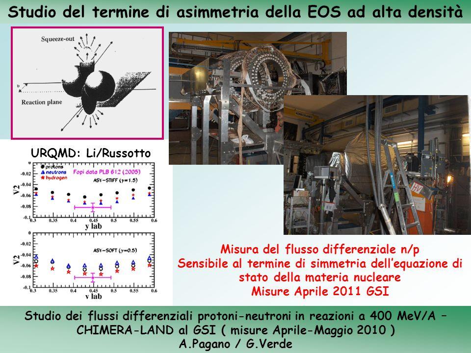 Studio del termine di asimmetria della EOS ad alta densità