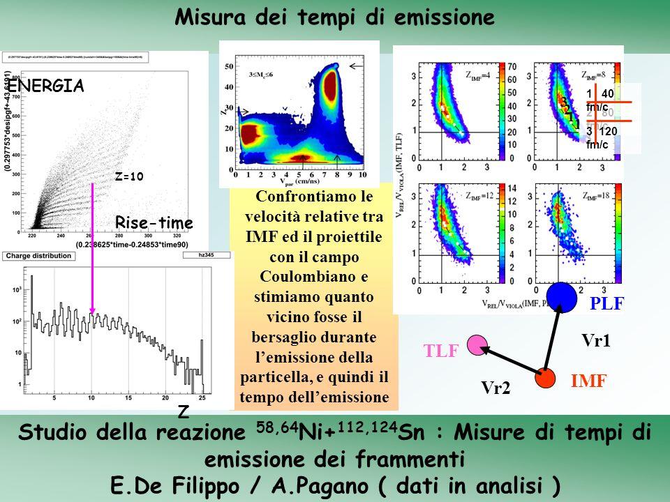 Misura dei tempi di emissione