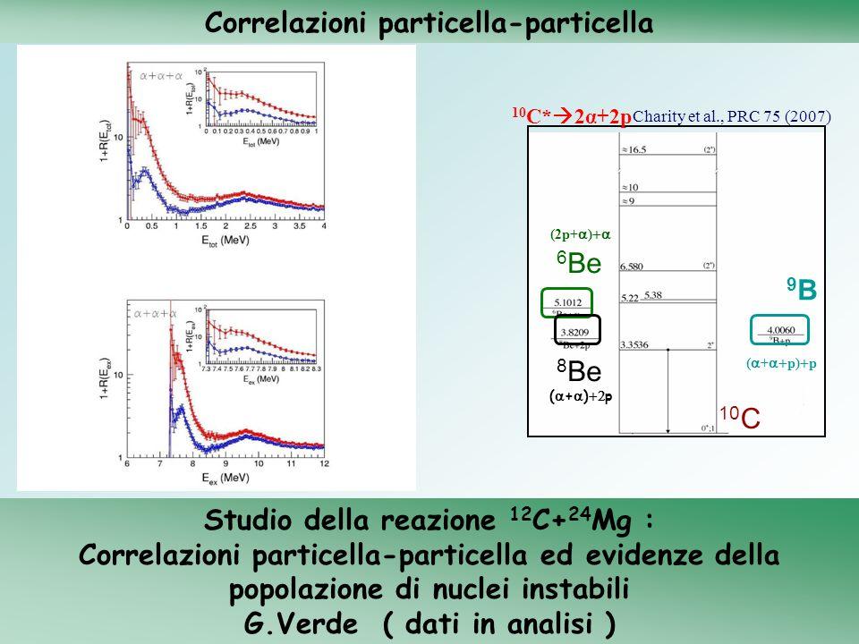 Correlazioni particella-particella