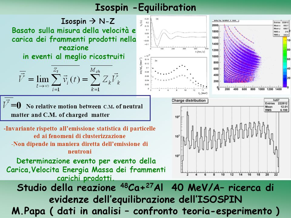 Isospin -Equilibration