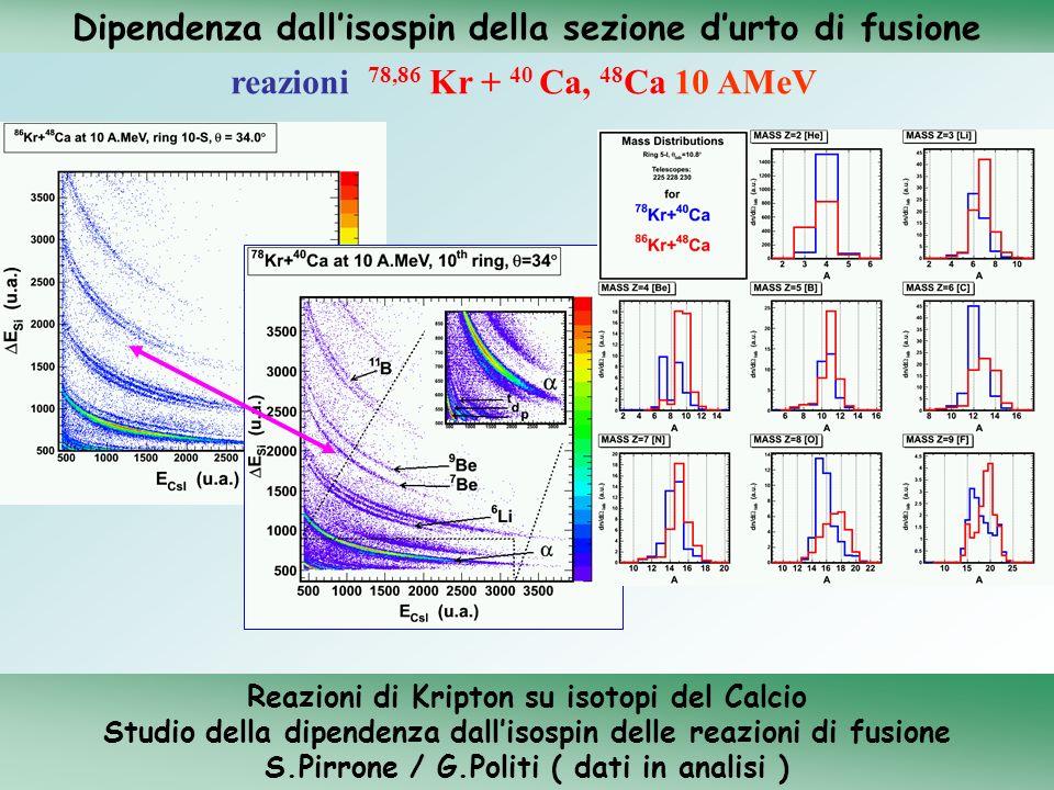 Dipendenza dall'isospin della sezione d'urto di fusione