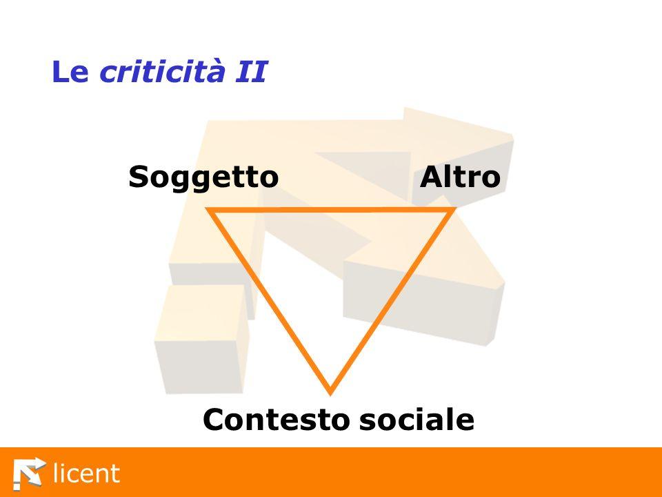 Le criticità II Soggetto Altro Contesto sociale
