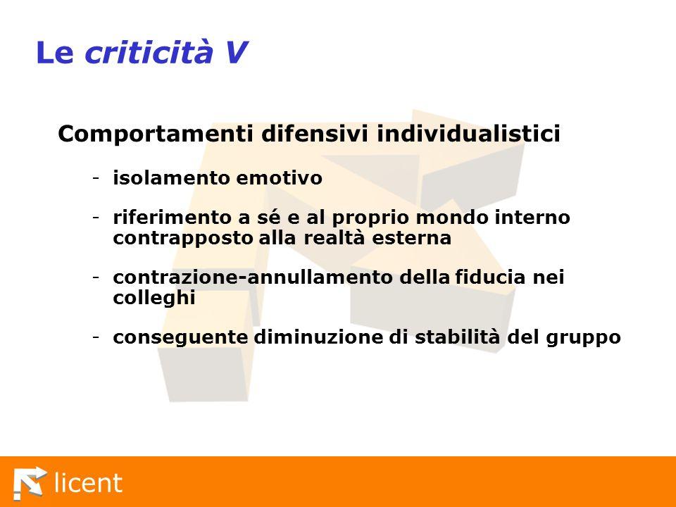 Le criticità V Comportamenti difensivi individualistici