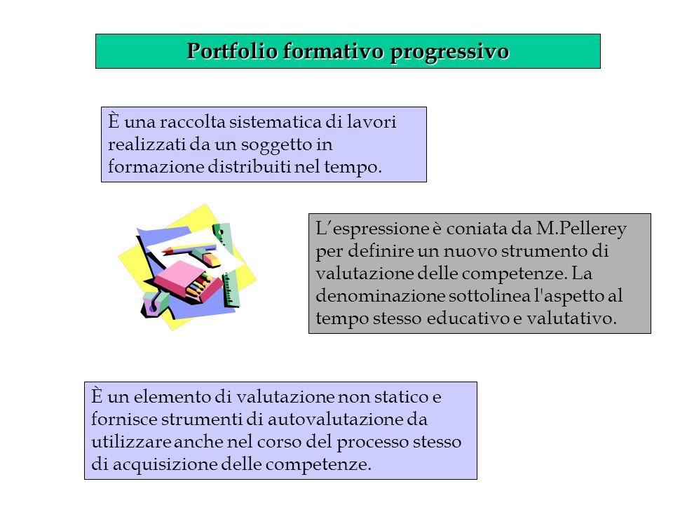 Portfolio formativo progressivo
