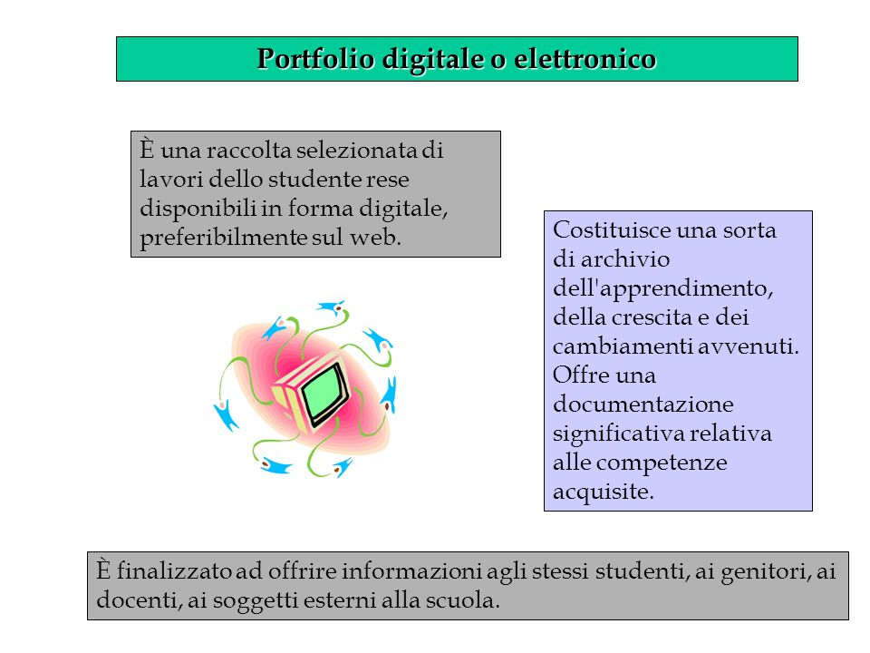 Portfolio digitale o elettronico