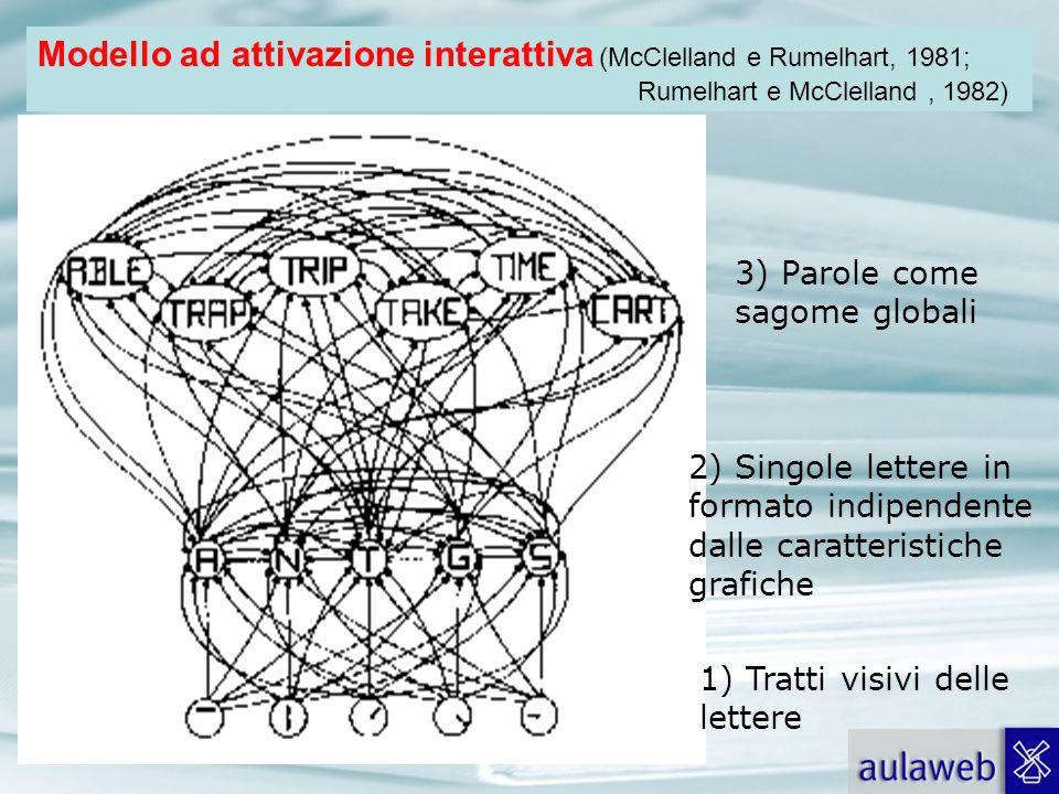 Modello ad attivazione interattiva (McClelland e Rumelhart, 1981;