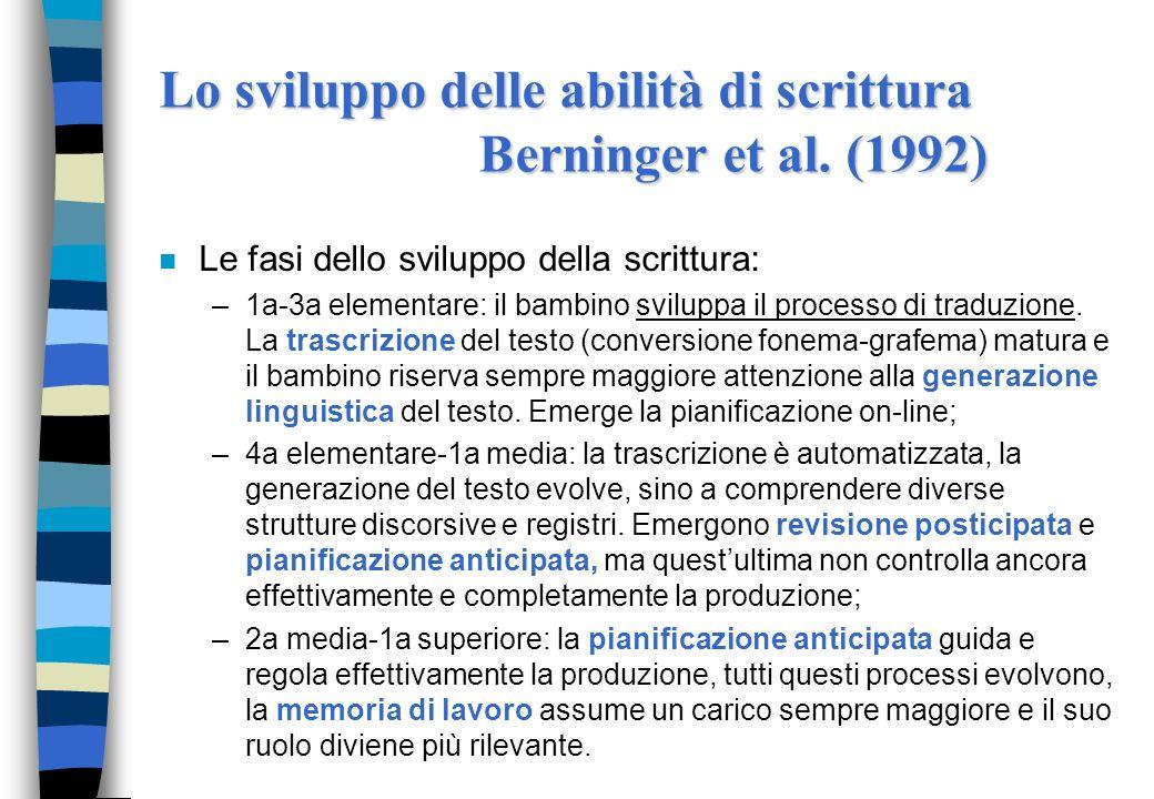 Lo sviluppo delle abilità di scrittura Berninger et al. (1992)