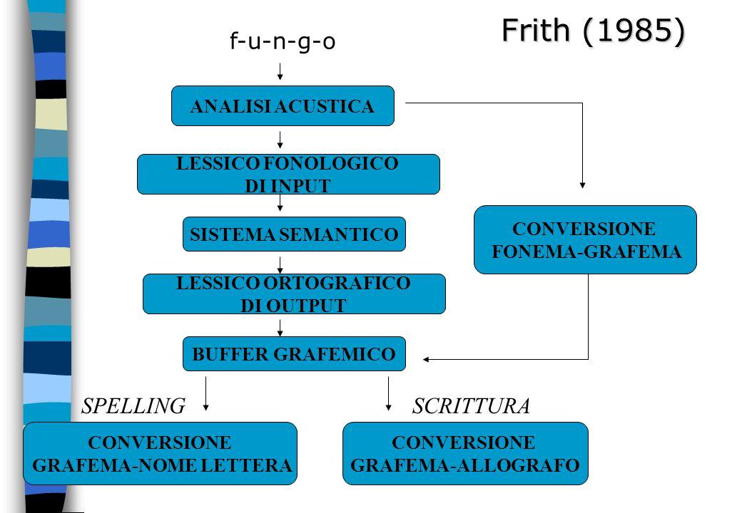 Frith (1985) f-u-n-g-o SPELLING SCRITTURA ANALISI ACUSTICA