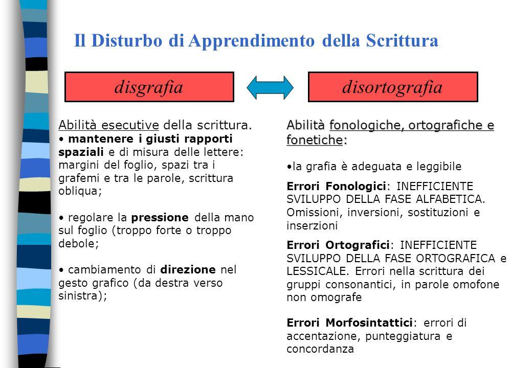 Disturbo dell'Apprendimento della Scrittura