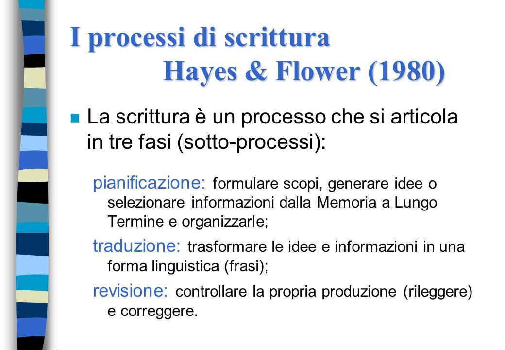 I processi di scrittura Hayes & Flower (1980)
