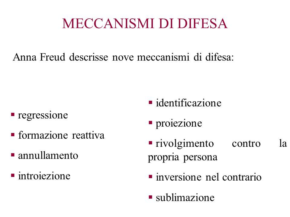 MECCANISMI DI DIFESA Anna Freud descrisse nove meccanismi di difesa: