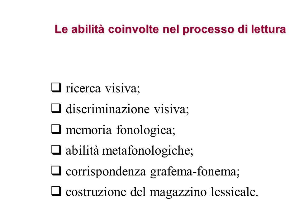 Le abilità coinvolte nel processo di lettura