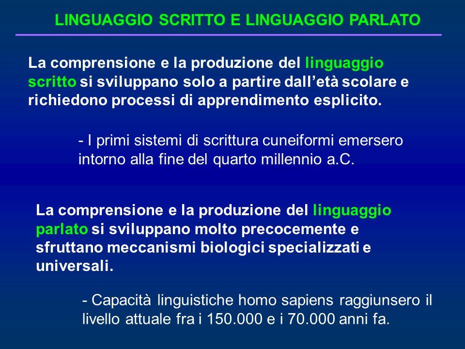 LINGUAGGIO SCRITTO E LINGUAGGIO PARLATO