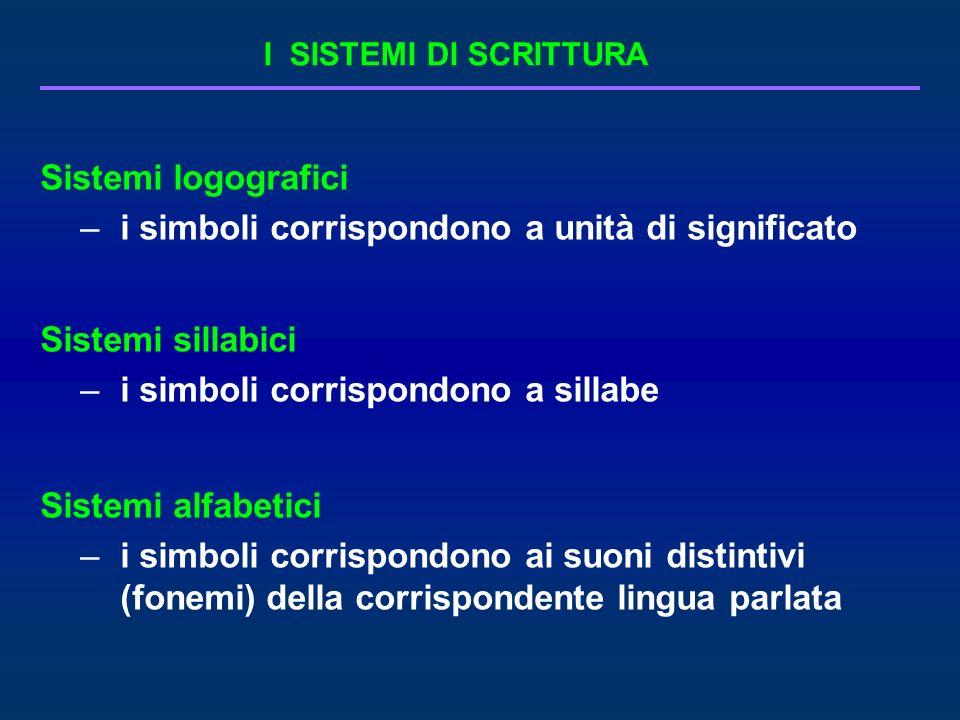 i simboli corrispondono a unità di significato