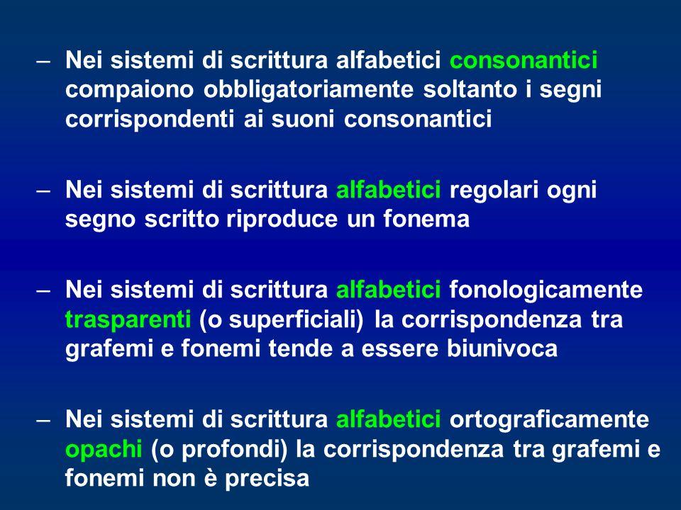 Nei sistemi di scrittura alfabetici consonantici compaiono obbligatoriamente soltanto i segni corrispondenti ai suoni consonantici
