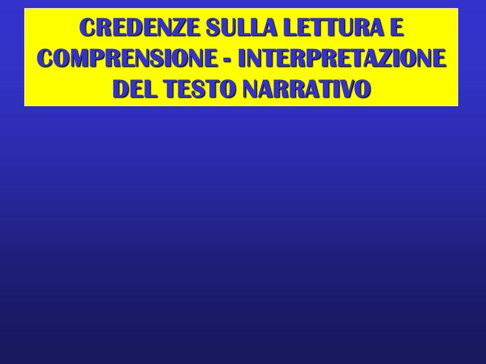 CREDENZE SULLA LETTURA E COMPRENSIONE - INTERPRETAZIONE