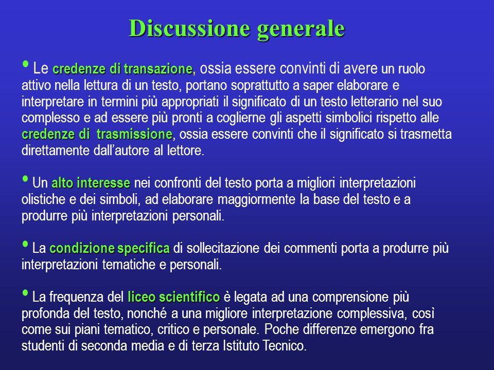 Discussione generale
