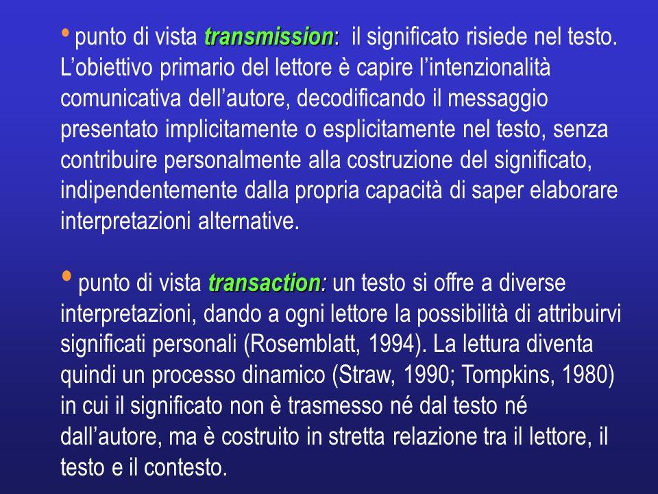 punto di vista transmission: il significato risiede nel testo