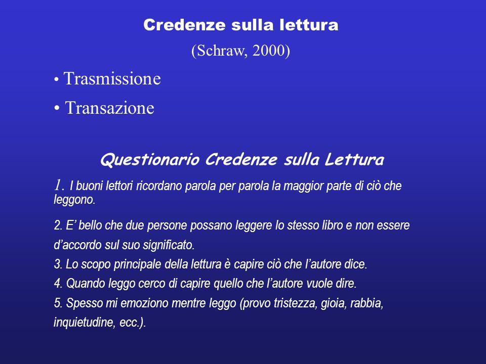 Transazione Credenze sulla lettura (Schraw, 2000) Trasmissione