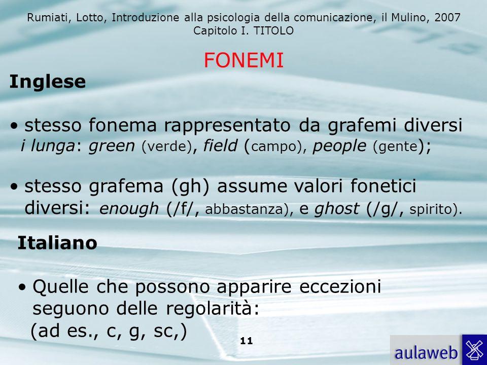 FONEMI Inglese stesso fonema rappresentato da grafemi diversi